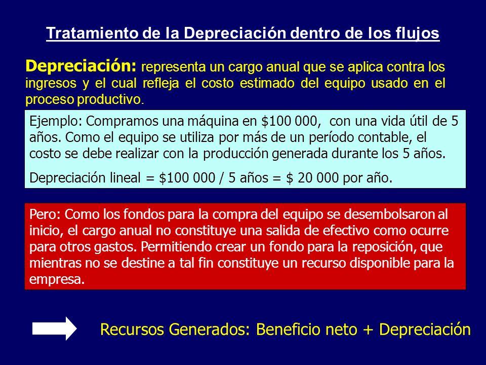 Tratamiento de la Depreciación dentro de los flujos Depreciación: representa un cargo anual que se aplica contra los ingresos y el cual refleja el cos