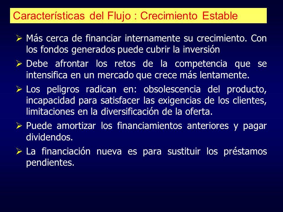 Características del Flujo : Crecimiento Estable Más cerca de financiar internamente su crecimiento. Con los fondos generados puede cubrir la inversión