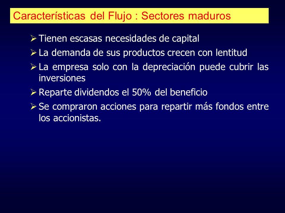 Características del Flujo : Sectores maduros Tienen escasas necesidades de capital La demanda de sus productos crecen con lentitud La empresa solo con