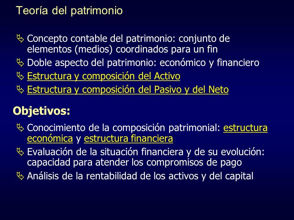 Teoría del patrimonio Concepto contable del patrimonio: conjunto de elementos (medios) coordinados para un fin Doble aspecto del patrimonio: económico