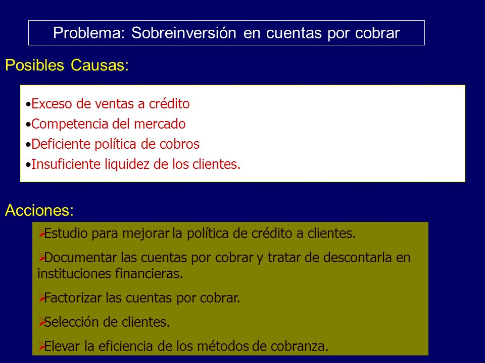 Problema: Sobreinversión en cuentas por cobrar Posibles Causas: Acciones: Exceso de ventas a crédito Competencia del mercado Deficiente política de co