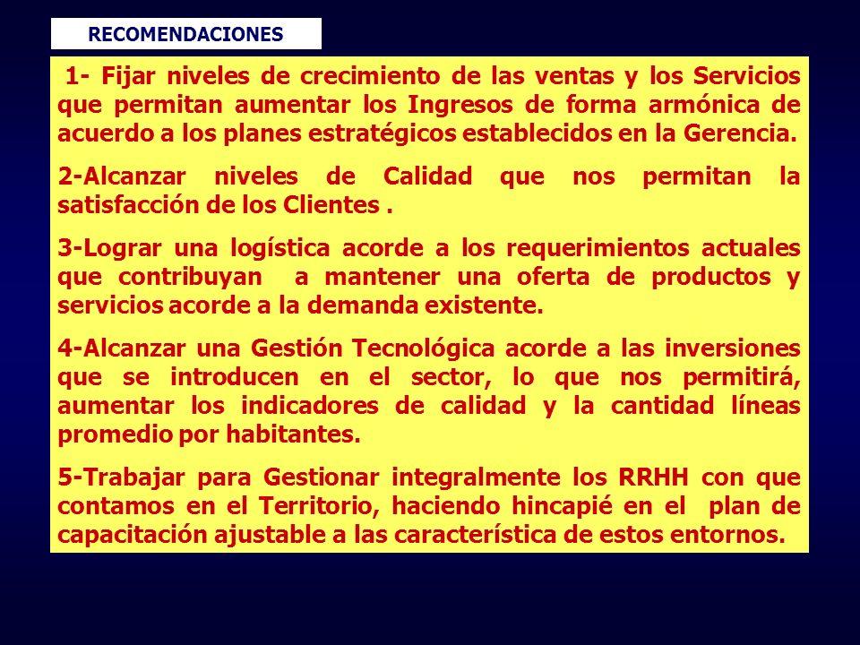 RECOMENDACIONES 1- Fijar niveles de crecimiento de las ventas y los Servicios que permitan aumentar los Ingresos de forma armónica de acuerdo a los pl