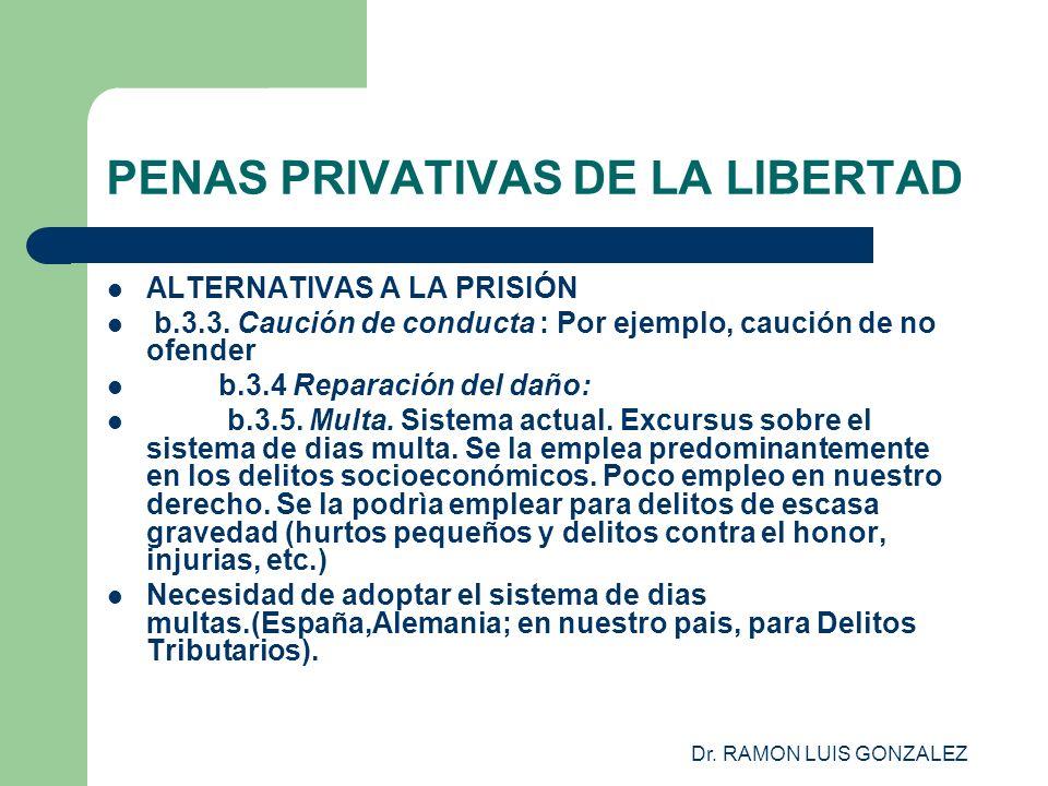 Dr. RAMON LUIS GONZALEZ PENAS PRIVATIVAS DE LA LIBERTAD ALTERNATIVAS A LA PRISIÓN b.3.3. Caución de conducta : Por ejemplo, caución de no ofender b.3.