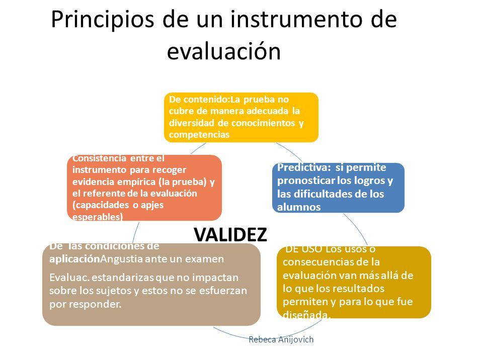 Principios de un instrumento de evaluación De contenido:La prueba no cubre de manera adecuada la diversidad de conocimientos y competencias Predictiva
