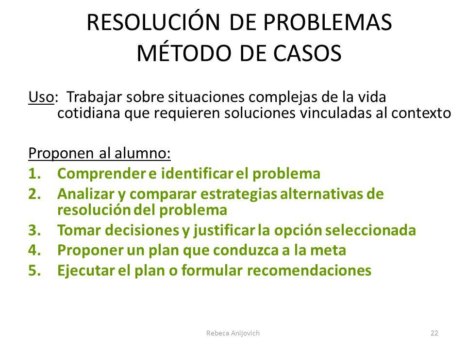 RESOLUCIÓN DE PROBLEMAS MÉTODO DE CASOS Uso: Trabajar sobre situaciones complejas de la vida cotidiana que requieren soluciones vinculadas al contexto