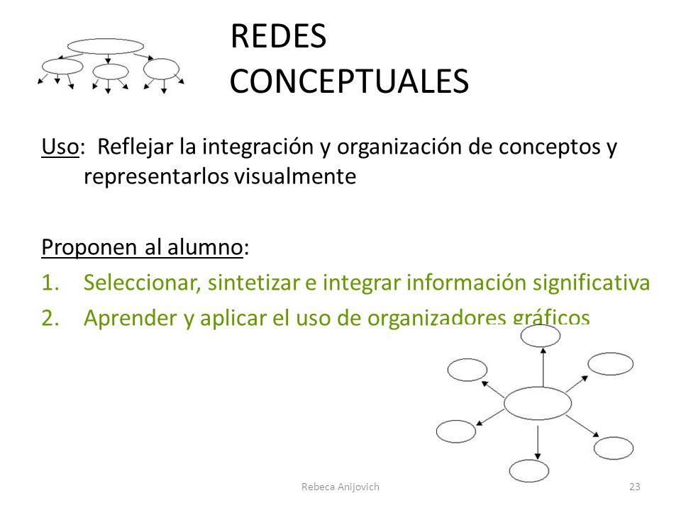 REDES CONCEPTUALES Uso: Reflejar la integración y organización de conceptos y representarlos visualmente Proponen al alumno: 1.Seleccionar, sintetizar