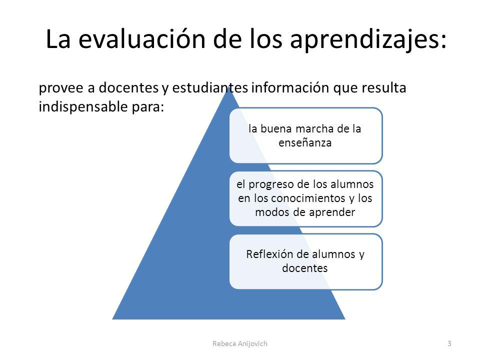 La evaluación de los aprendizajes: la buena marcha de la enseñanza el progreso de los alumnos en los conocimientos y los modos de aprender Reflexión d