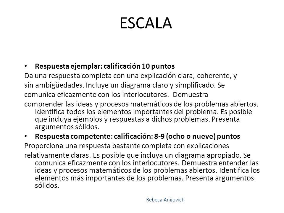 34 ESCALA Respuesta ejemplar: calificación 10 puntos Da una respuesta completa con una explicación clara, coherente, y sin ambigüedades. Incluye un di