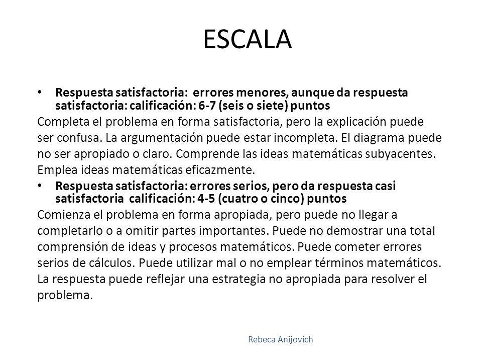 Rebeca Anijovich 35 ESCALA Respuesta satisfactoria: errores menores, aunque da respuesta satisfactoria: calificación: 6-7 (seis o siete) puntos Completa el problema en forma satisfactoria, pero la explicación puede ser confusa.
