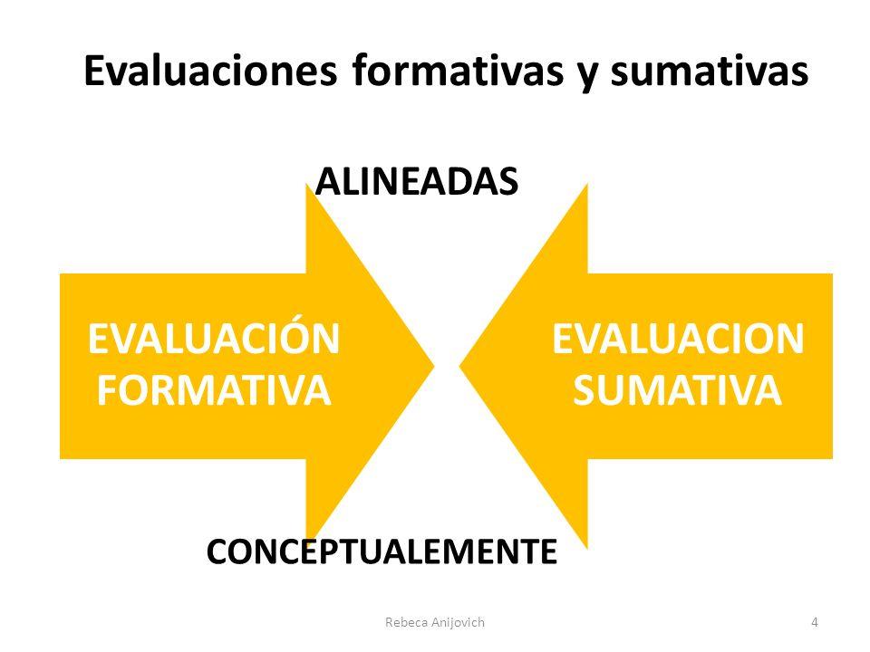 DIARIOS DE CLASE Uso: registrar el flujo de experiencias del alumno, en relación con lo aprendido y con el proceso de aprender.