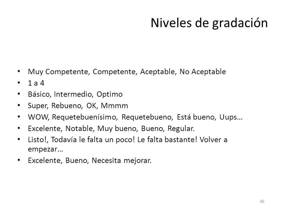 46 Niveles de gradación Muy Competente, Competente, Aceptable, No Aceptable 1 a 4 Básico, Intermedio, Optimo Super, Rebueno, OK, Mmmm WOW, Requetebuen