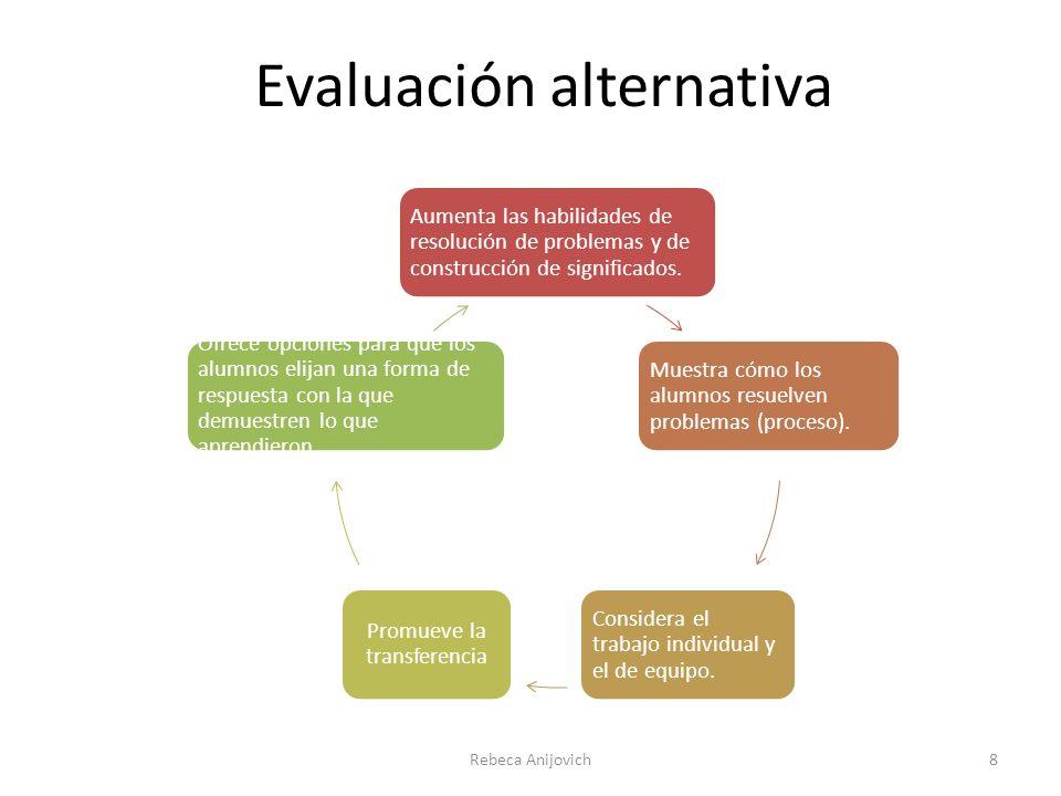 Evaluación alternativa Aumenta las habilidades de resolución de problemas y de construcción de significados. Muestra cómo los alumnos resuelven proble