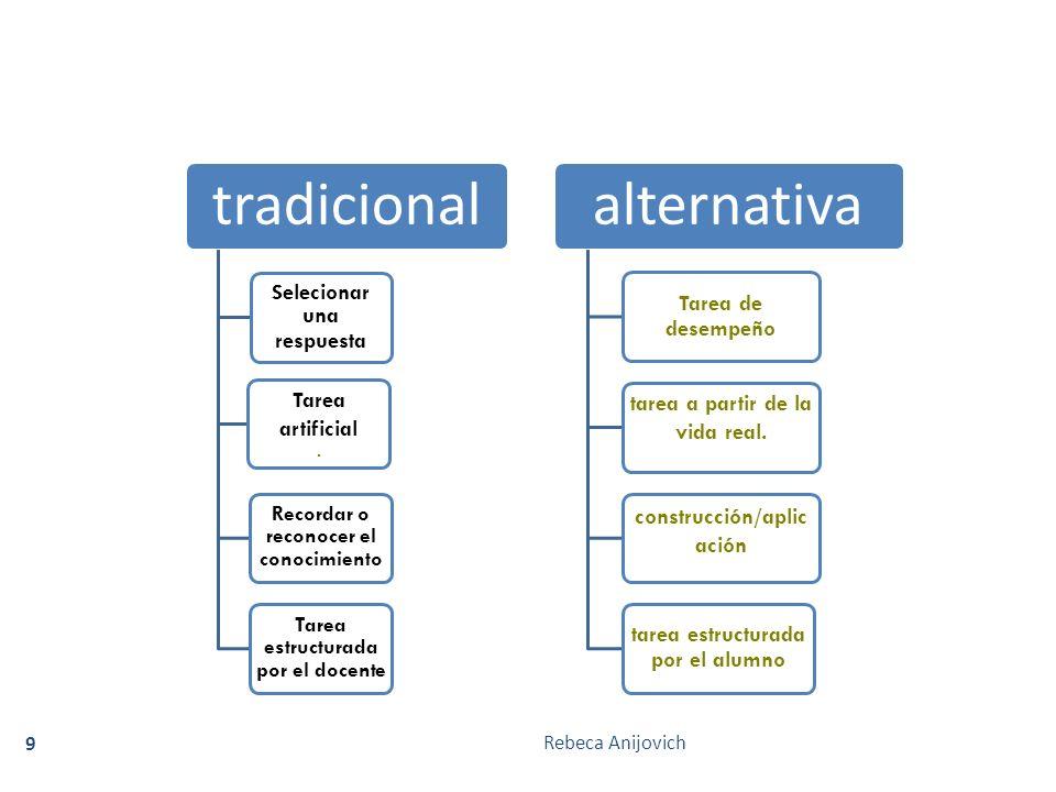 9 tradicional Selecionar una respuesta Tarea artificial. Recordar o reconocer el conocimiento Tarea estructurada por el docente alternativa Tarea de d