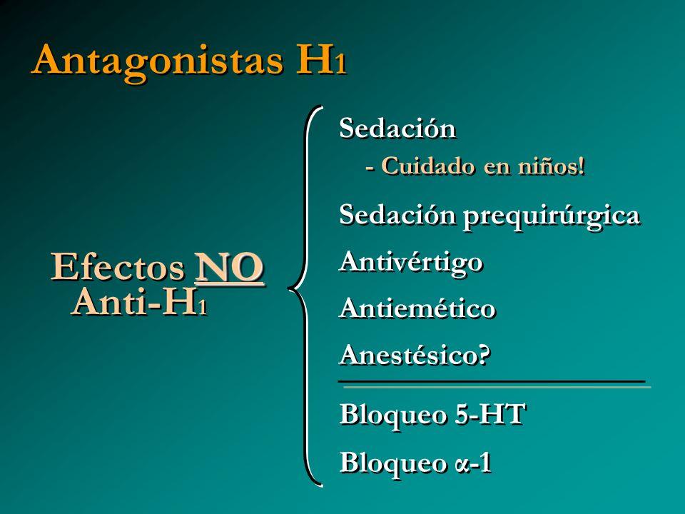 Antagonistas H 1 NO Efectos NO Anti-H 1 Sedación - Cuidado en niños! Antivértigo Antiemético Bloqueo 5-HT Bloqueo α-1 Sedación prequirúrgica Anestésic