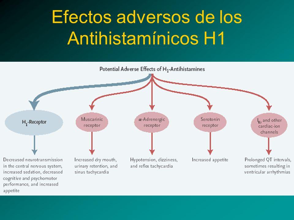 Efectos adversos de los Antihistamínicos H1