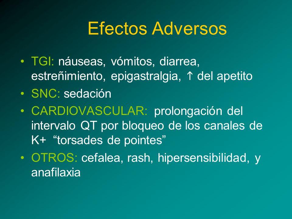Efectos Adversos TGI: náuseas, vómitos, diarrea, estreñimiento, epigastralgia, del apetito SNC: sedación CARDIOVASCULAR: prolongación del intervalo QT