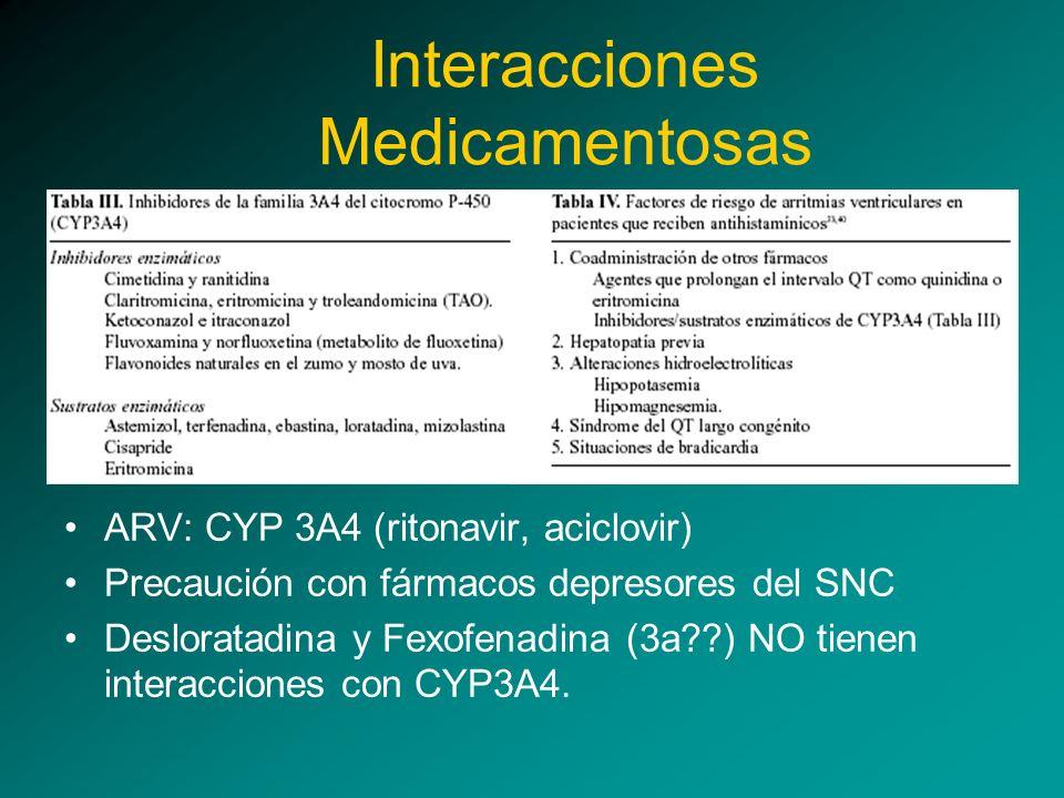 Interacciones Medicamentosas ARV: CYP 3A4 (ritonavir, aciclovir) Precaución con fármacos depresores del SNC Desloratadina y Fexofenadina (3a??) NO tie