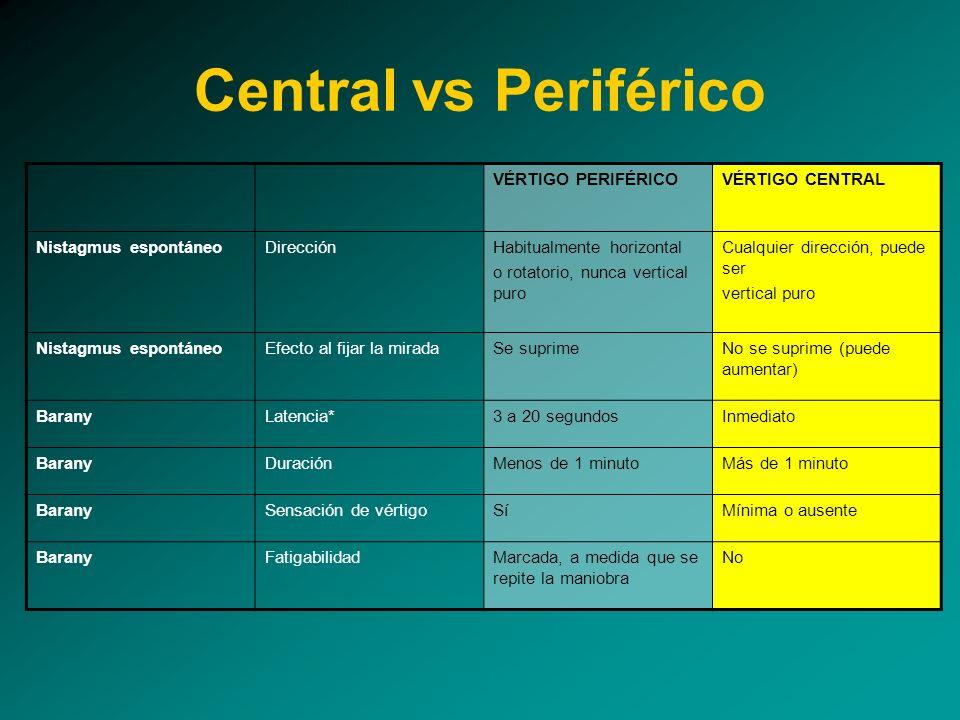 Central vs Periférico VÉRTIGO PERIFÉRICOVÉRTIGO CENTRAL Nistagmus espontáneoDirecciónHabitualmente horizontal o rotatorio, nunca vertical puro Cualqui