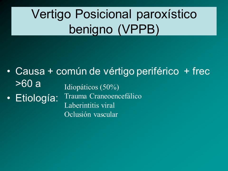 Vertigo Posicional paroxístico benigno (VPPB) Causa + común de vértigo periférico + frec >60 a Etiología: Idiopáticos (50%) Trauma Craneoencefálico La