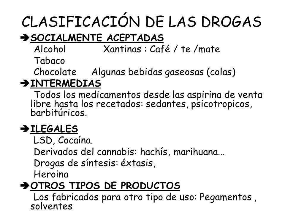 CLASIFICACIÓN DE LAS DROGAS DEPRESORAS DEL SISTEMA NERVIOSO CENTRAL Alcohol Tranquilizantes, Hipnóticos, Inhalantes Opiáceos (heroína, morfina, metadona).