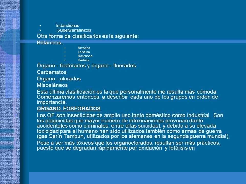 Indandionas -Superwarfarínicos Otra forma de clasificarlos es la siguiente: Botánicos. Nicotina Lobeina Rotenona Pertrina Órgano - fosforados y órgano