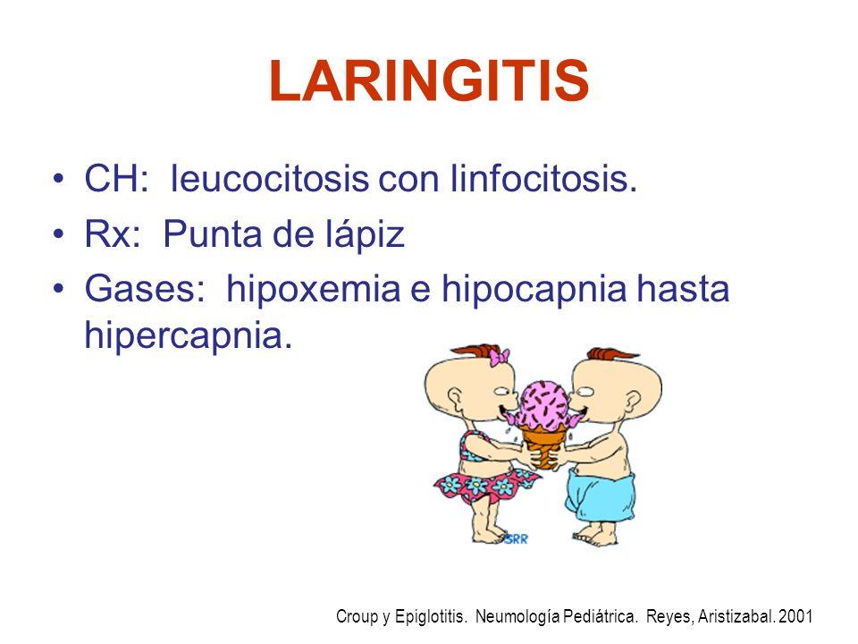 LARINGITIS CH: leucocitosis con linfocitosis. Rx: Punta de lápiz Gases: hipoxemia e hipocapnia hasta hipercapnia. Croup y Epiglotitis. Neumología Pedi
