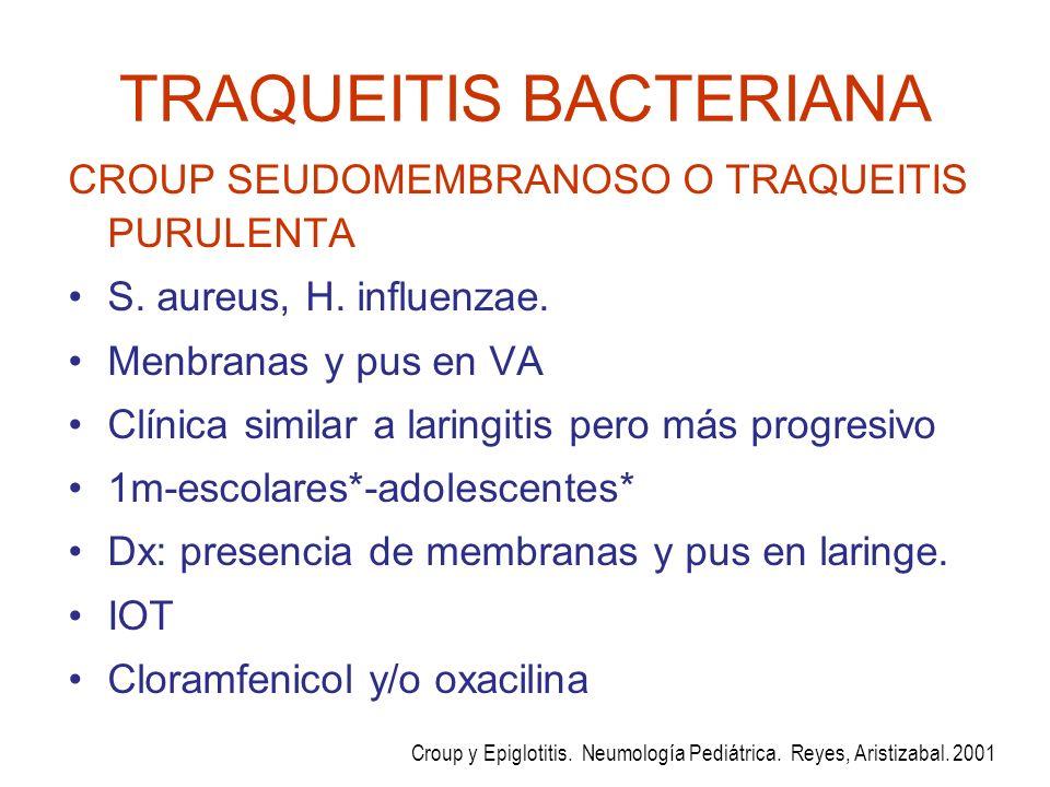 TRAQUEITIS BACTERIANA CROUP SEUDOMEMBRANOSO O TRAQUEITIS PURULENTA S. aureus, H. influenzae. Menbranas y pus en VA Clínica similar a laringitis pero m