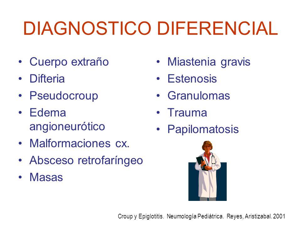 DIAGNOSTICO DIFERENCIAL Cuerpo extraño Difteria Pseudocroup Edema angioneurótico Malformaciones cx. Absceso retrofaríngeo Masas Miastenia gravis Esten