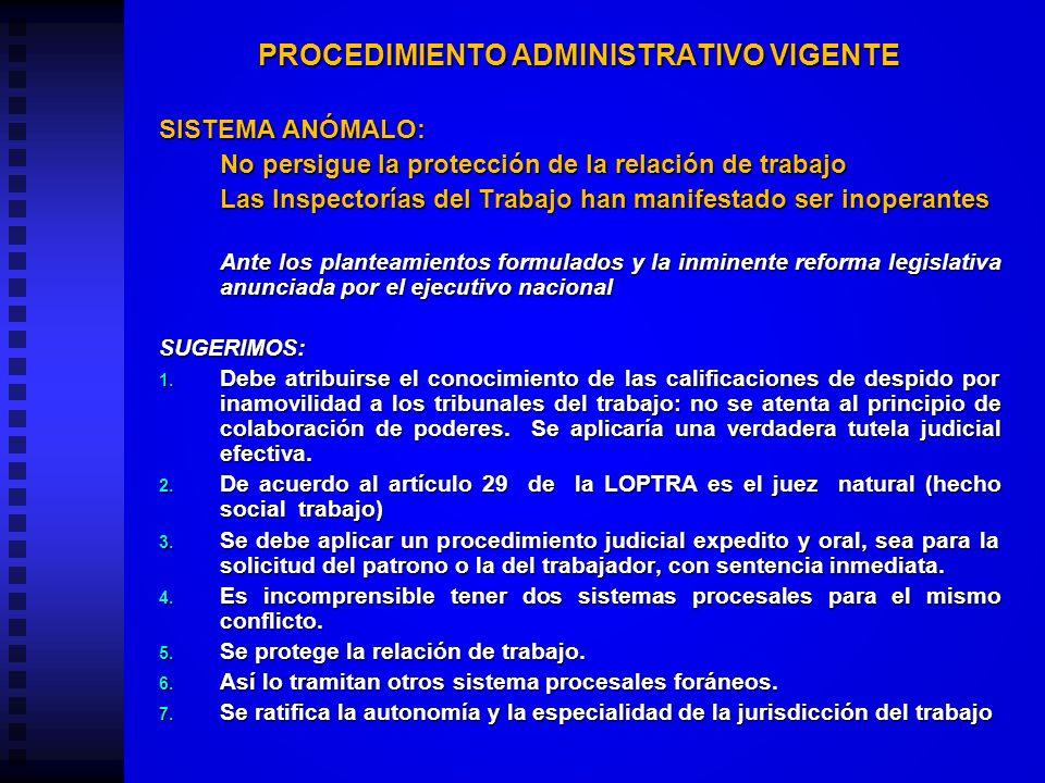 ANTEPROYECTO DE LA LEY ORGÁNICA PROCESAL DEL TRABAJO (PUBLICACIÓN DEL TSJ, SCS, CARACAS 2000) De la inamovilidad Art 195: Cuando un patrono pretende d