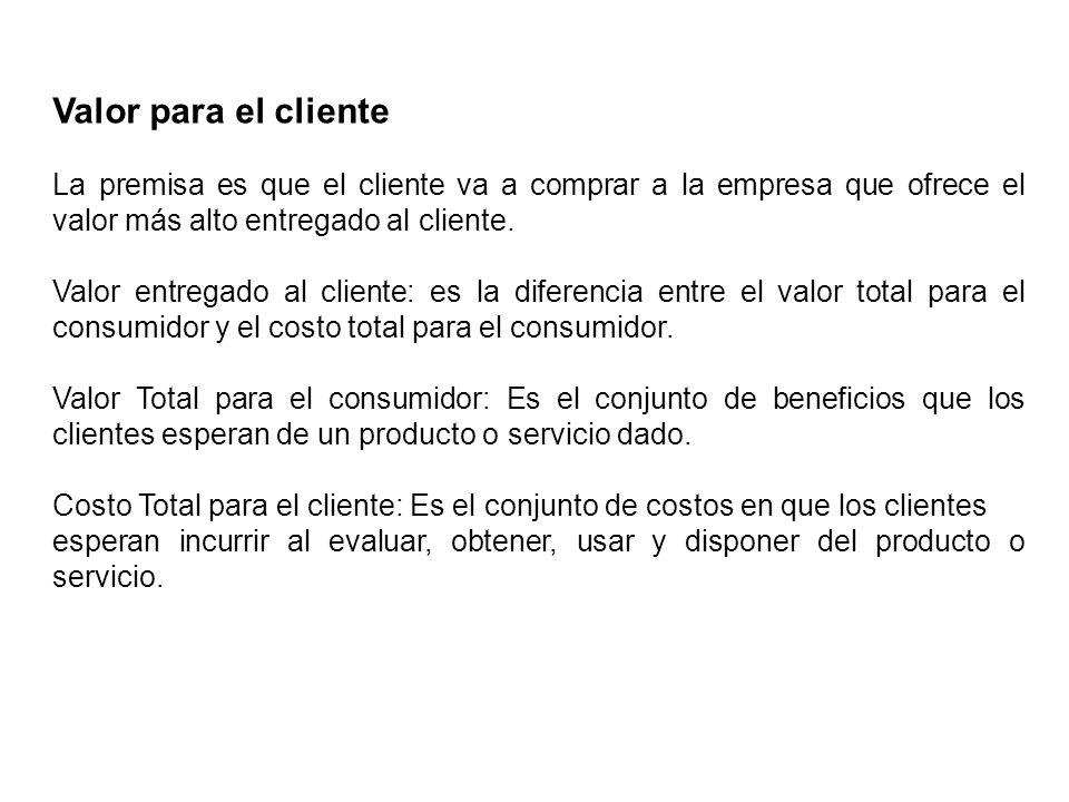 Valor para el cliente La premisa es que el cliente va a comprar a la empresa que ofrece el valor más alto entregado al cliente. Valor entregado al cli