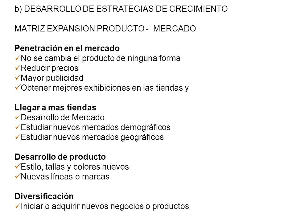 b) DESARROLLO DE ESTRATEGIAS DE CRECIMIENTO MATRIZ EXPANSION PRODUCTO - MERCADO Penetración en el mercado No se cambia el producto de ninguna forma Re