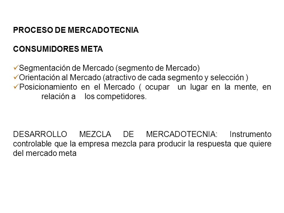 PROCESO DE MERCADOTECNIA CONSUMIDORES META Segmentación de Mercado (segmento de Mercado) Orientación al Mercado (atractivo de cada segmento y selecció