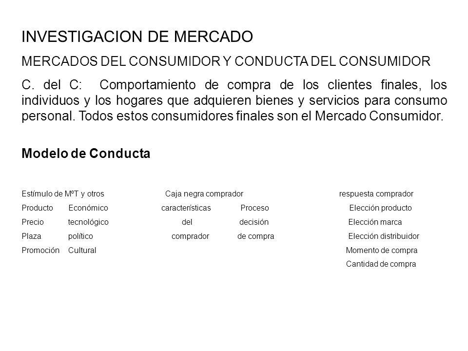 INVESTIGACION DE MERCADO MERCADOS DEL CONSUMIDOR Y CONDUCTA DEL CONSUMIDOR C. del C: Comportamiento de compra de los clientes finales, los individuos