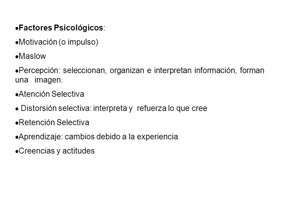 Factores Psicológicos: Motivación (o impulso) Maslow Percepción: seleccionan, organizan e interpretan información, forman una imagen. Atención Selecti