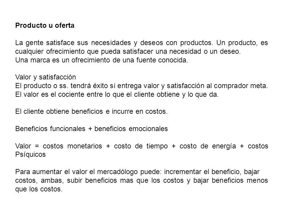 INTERCAMBIO Y TRANSACCIONES El intercambio es una de las cuatro formas en que una persona puede obtener un producto.