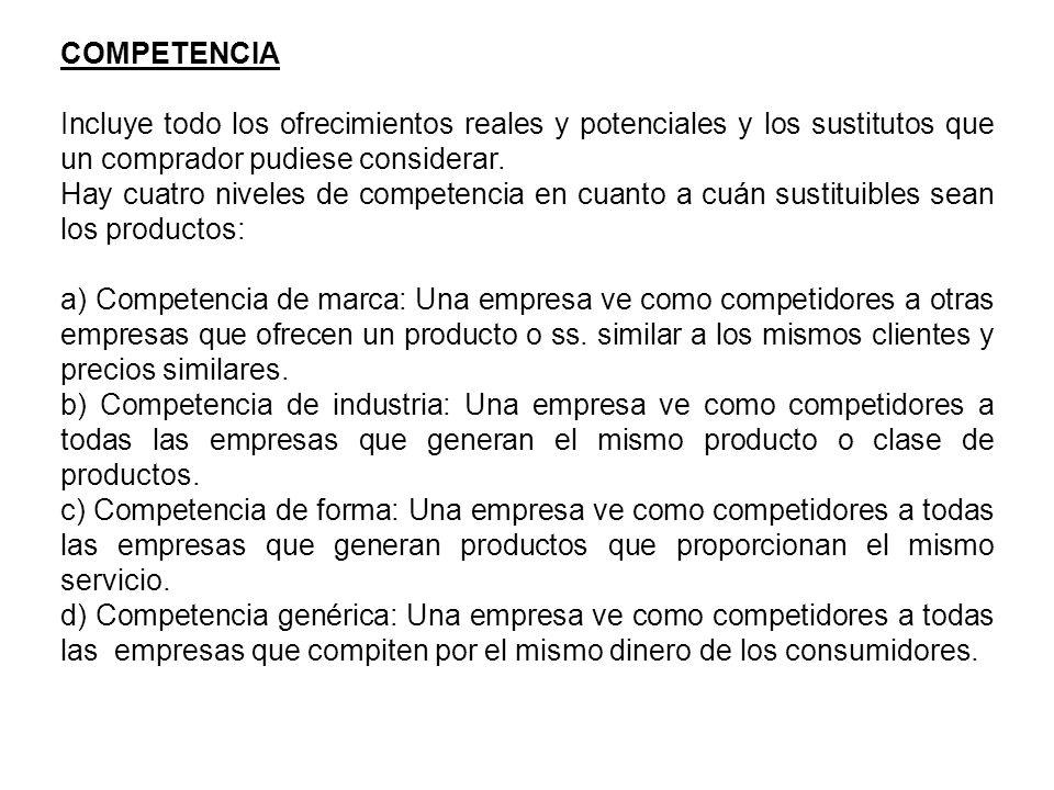 MEZCLA DE MARKETING Def.