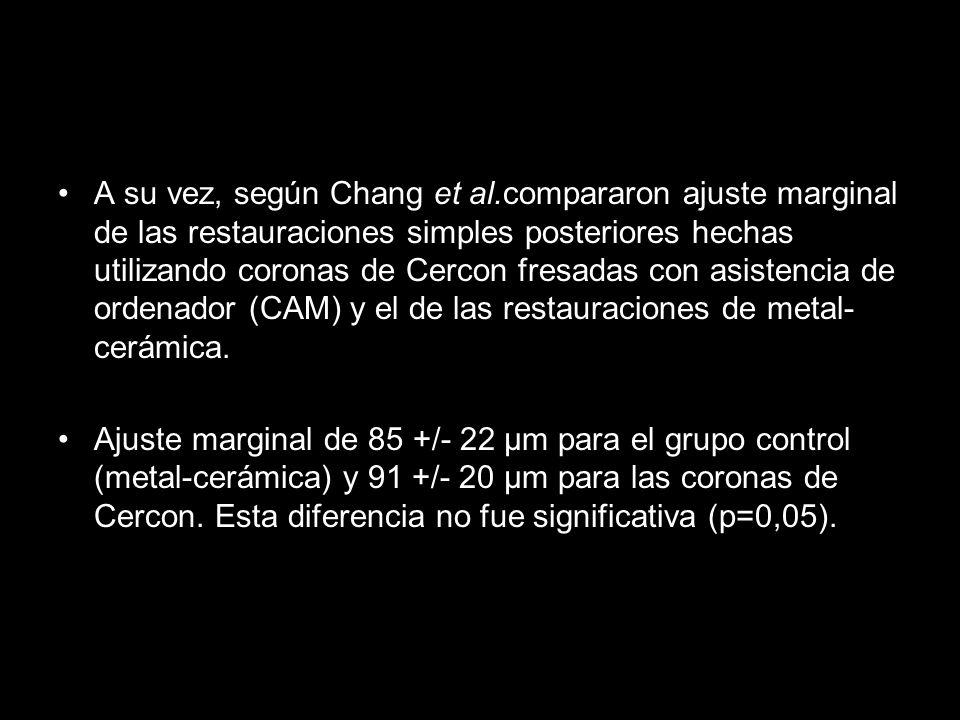A su vez, según Chang et al.compararon ajuste marginal de las restauraciones simples posteriores hechas utilizando coronas de Cercon fresadas con asis