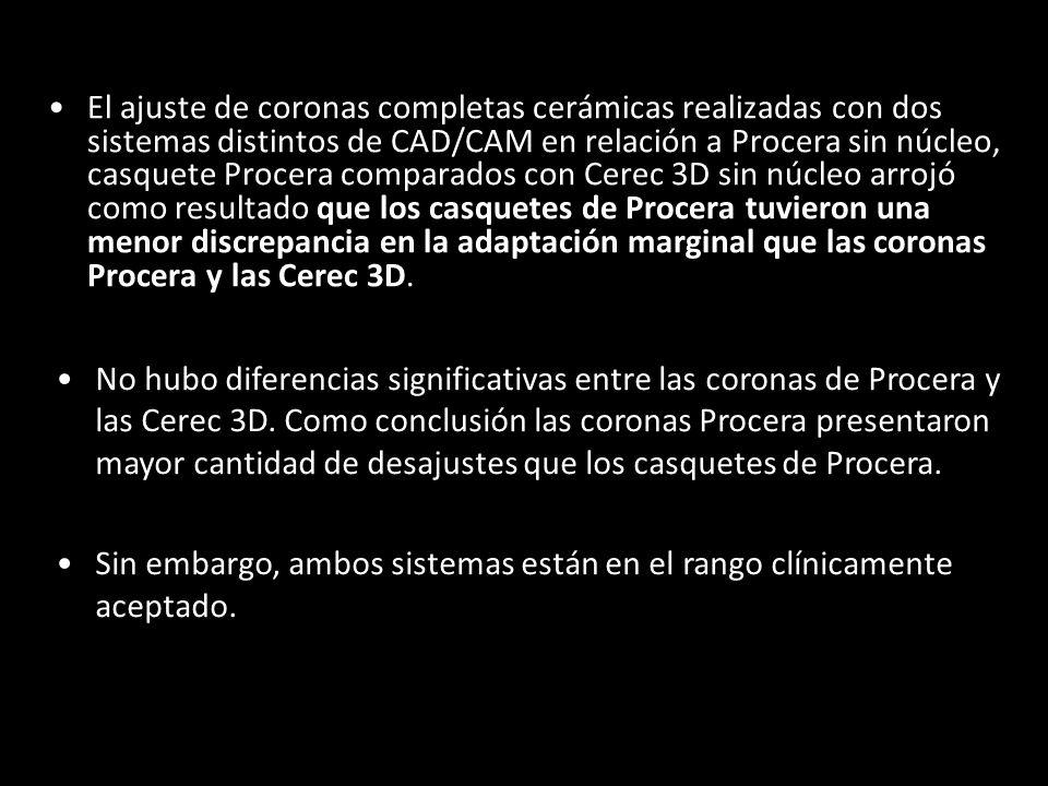 El ajuste de coronas completas cerámicas realizadas con dos sistemas distintos de CAD/CAM en relación a Procera sin núcleo, casquete Procera comparado