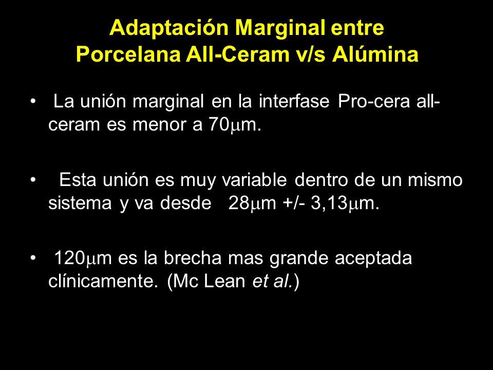 Adaptación Marginal entre Porcelana All-Ceram v/s Alúmina La unión marginal en la interfase Pro-cera all- ceram es menor a 70 m. Esta unión es muy var