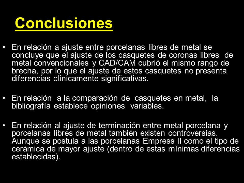 Conclusiones En relación a ajuste entre porcelanas libres de metal se concluye que el ajuste de los casquetes de coronas libres de metal convencionale