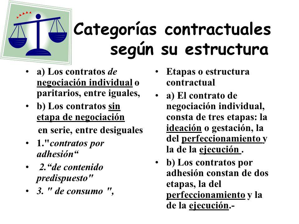 Categorías contractuales según su estructura a) Los contratos de negociación individual o paritarios, entre iguales, b) Los contratos sin etapa de negociación en serie, entre desiguales 1. contratos por adhesión 2.de contenido predispuesto 3.