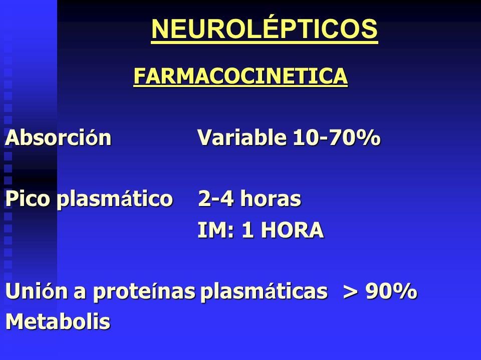 NEUROLÉPTICOSFARMACOCINETICA MetabolismoPrimer paso hep á tico Algunas sustancias tienen metabolitos activos.