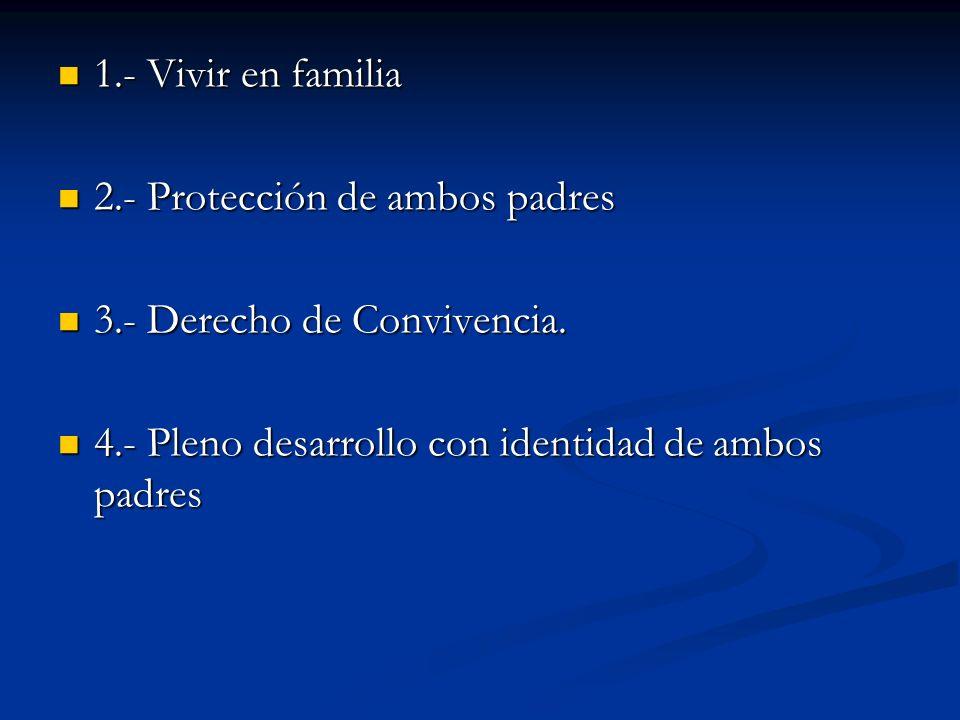 1.- Vivir en familia 1.- Vivir en familia 2.- Protección de ambos padres 2.- Protección de ambos padres 3.- Derecho de Convivencia. 3.- Derecho de Con