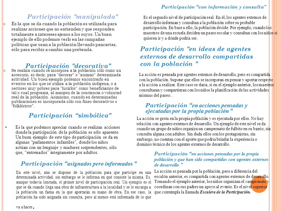 Participación con información y consulta