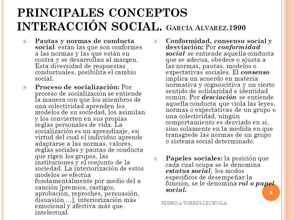 PRINCIPALES CONCEPTOS INTERACCIÓN SOCIAL. G ARCÍA A LVAREZ.1990 Pautas y normas de conducta social: están las que son conformes a las normas y las que