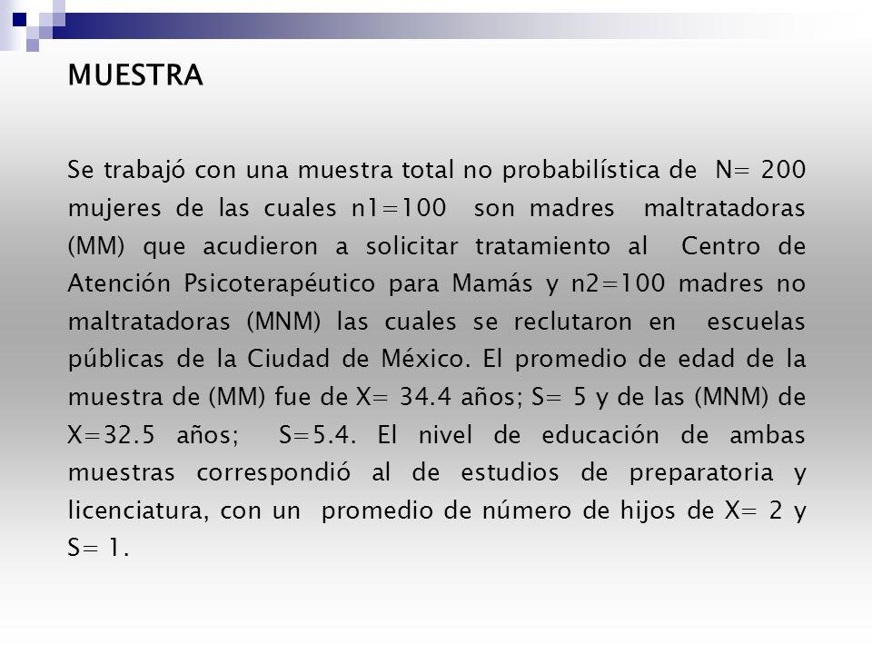 1.-Obtener el perfil de rasgos de personalidad de un grupo de madres maltratadoras, a través del MMPI-2 y contrastarlo con uno de madres no maltratado