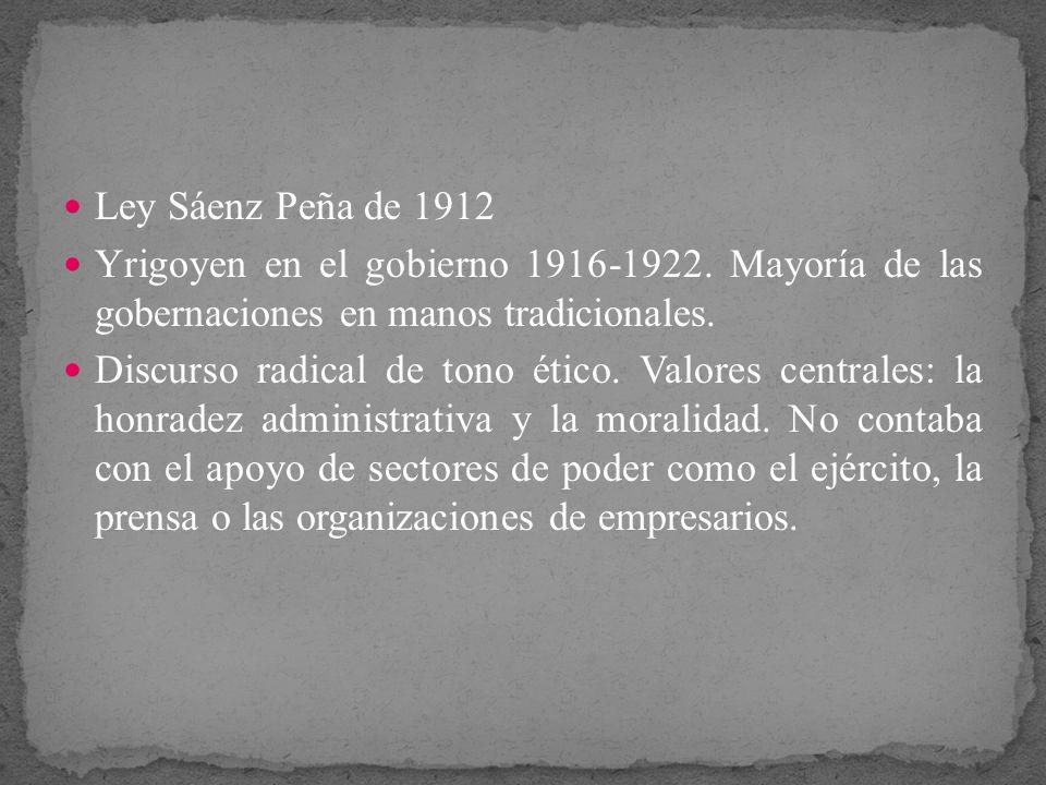 Ley Sáenz Peña de 1912 Yrigoyen en el gobierno 1916-1922. Mayoría de las gobernaciones en manos tradicionales. Discurso radical de tono ético. Valores