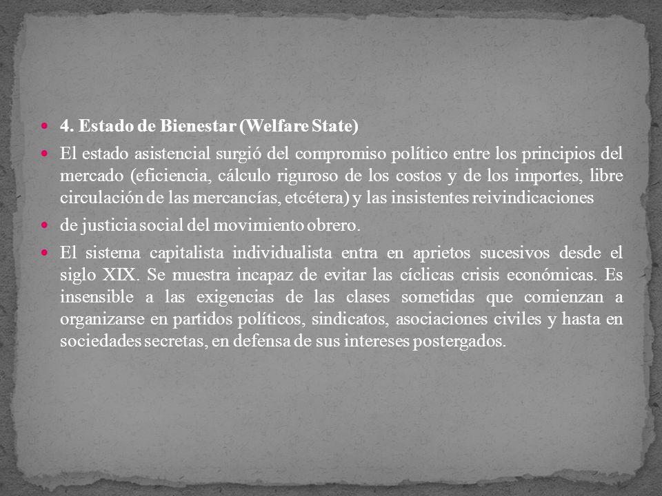 4. Estado de Bienestar (Welfare State) El estado asistencial surgió del compromiso político entre los principios del mercado (eficiencia, cálculo rigu