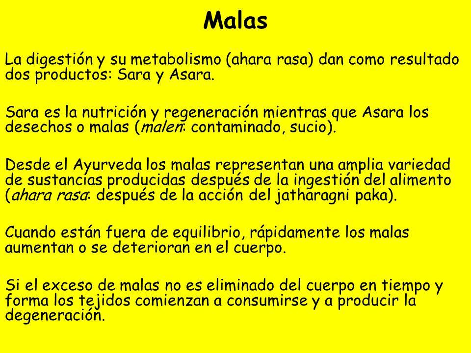 Malas La digestión y su metabolismo (ahara rasa) dan como resultado dos productos: Sara y Asara. Sara es la nutrición y regeneración mientras que Asar