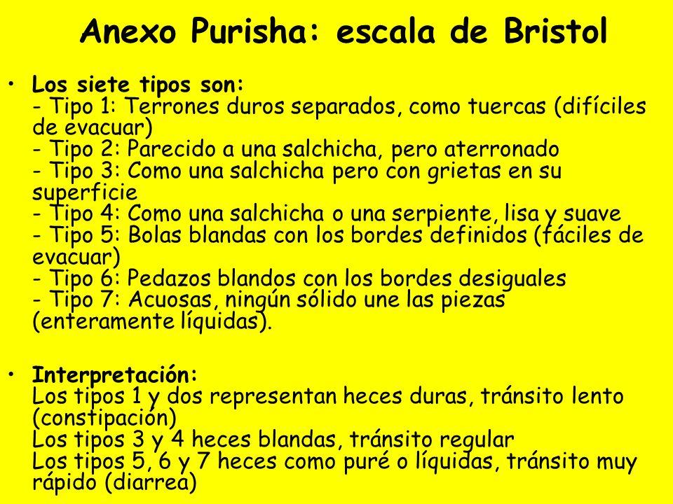 Anexo Purisha: escala de Bristol Los siete tipos son: - Tipo 1: Terrones duros separados, como tuercas (difíciles de evacuar) - Tipo 2: Parecido a una